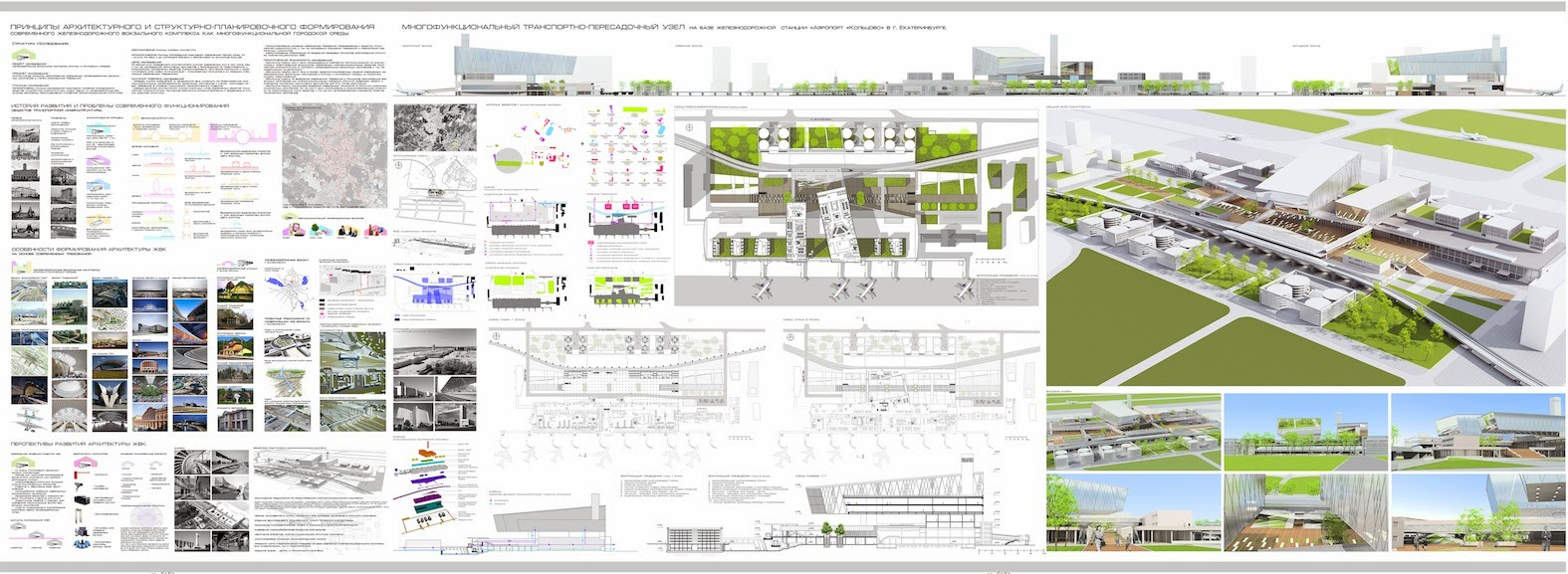 Architecture Dissertation