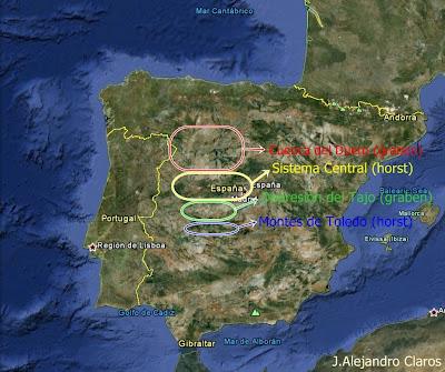 Grabens-Horsts en la Península Ibérica