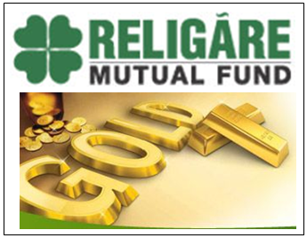 Religare Gold Fund