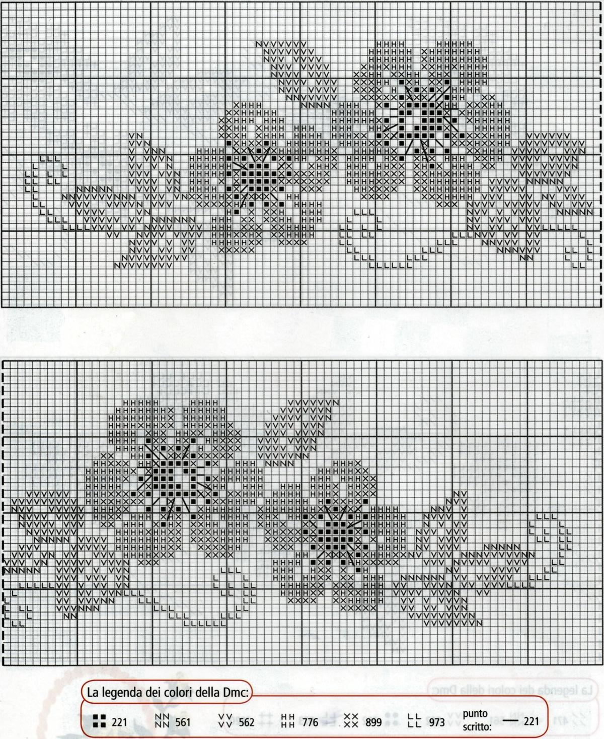 Schema centrino punto croce
