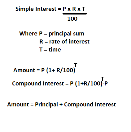 compound interest and rate By maire loughran  what's the difference between simple and compound interest, anyway it's important to have at least a basic understanding of how a company or bank determines the interest rate you earn on your money on deposit.