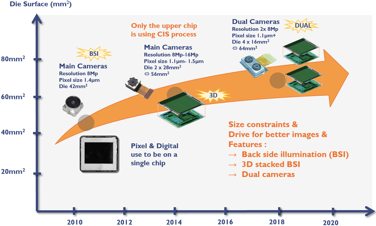 camera manufacture strategy When companies go bust, we, the customers, rarely pay much heed  he couldn' t persuade it to manufacture and market a digital camera, put.