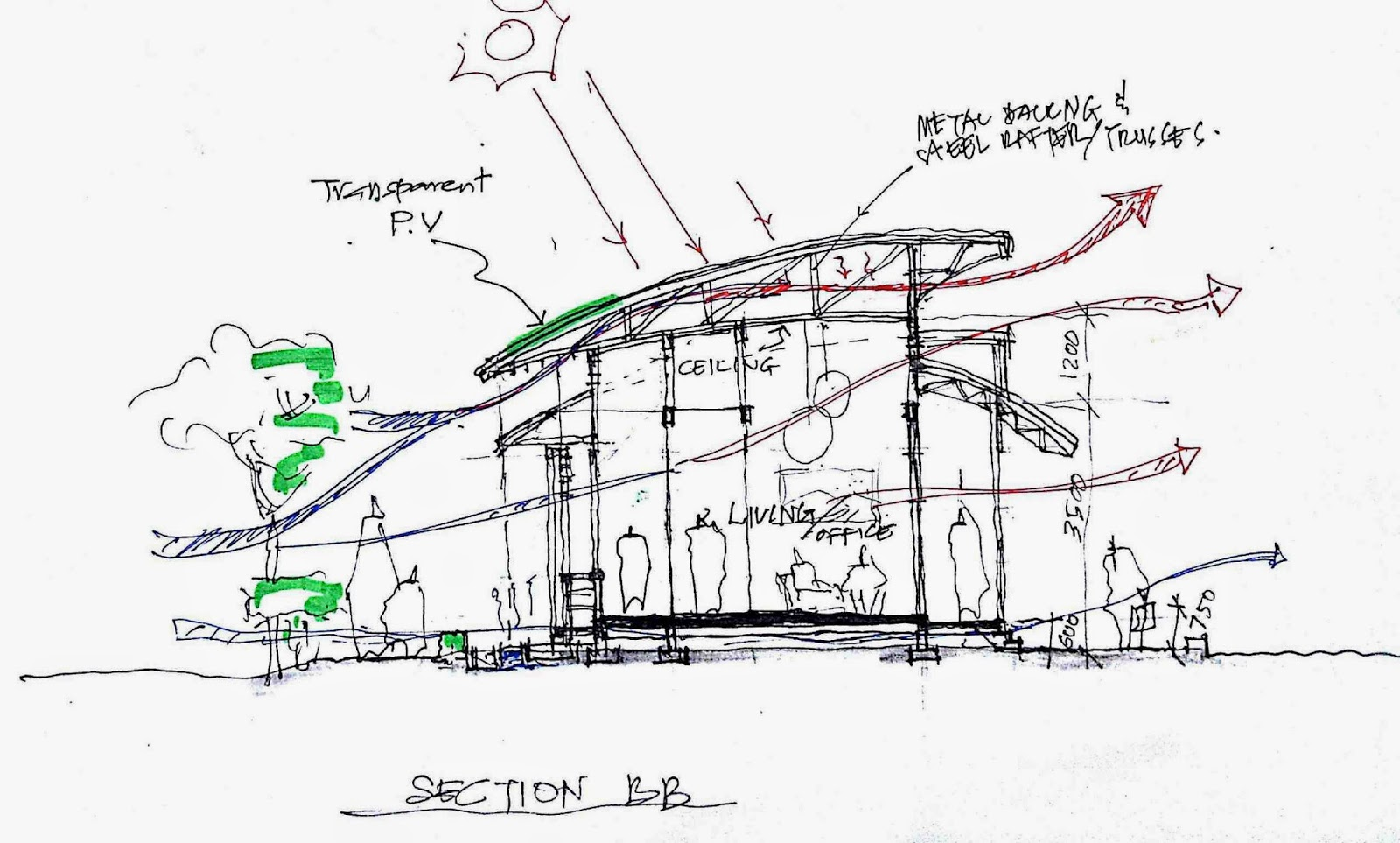 Utm eco home going to be a showcase of the most energy for Architectural concepts for apartments pdf