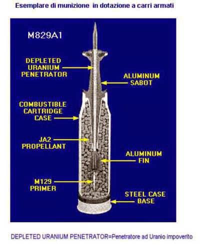 uranio-empobrecido-bala-conjugando-adjetivos