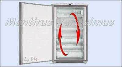 Mecanismo de transferência de calor em uma geladeira: Convecção