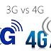 Perbandingan Efisiensi 3G dan 4G di Gresik