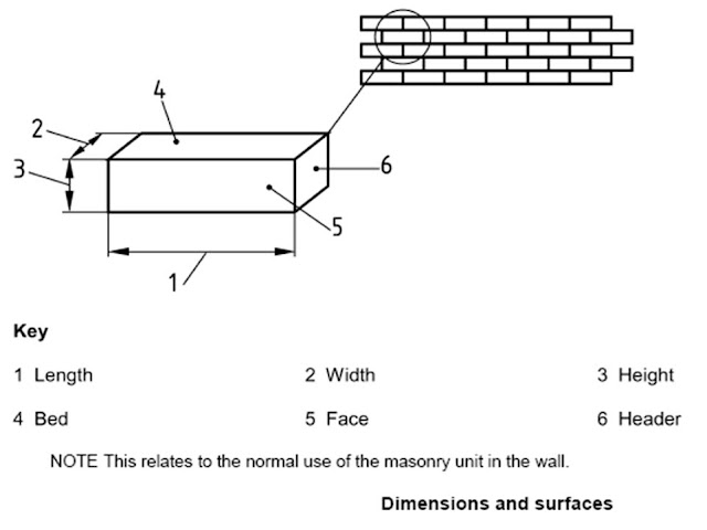 Brick Dimensions7