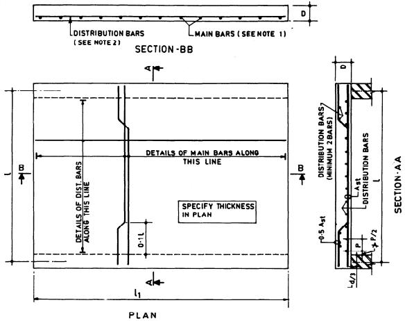 October 2015 Rialto Core Civil Rcc Construction
