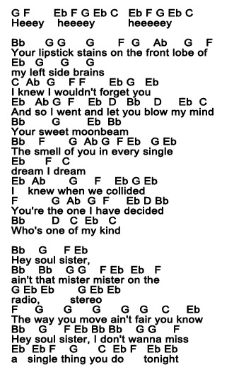 Aly\'s Flute sheet music!!!!: Hey Soul Sister