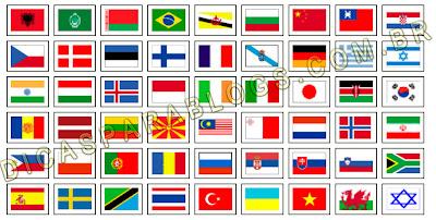gadget de tradução com bandeiras para blogs