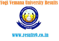 Yogi Vemana University BPED Results July 2013