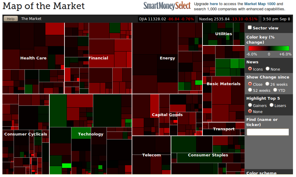 Canadian Financial DIY Cool Tool Stock And ETF Market Visual - Map of us stock