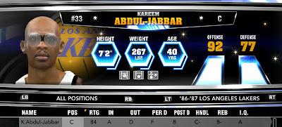 NBA 2K14 Kareem Abdul-Jabbar Roster