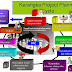 Materi Kuliah Penjar Terbaru 2014