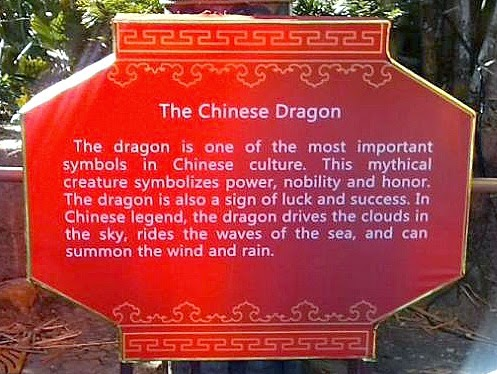 What is the meaning of the Chinese Dragon?
