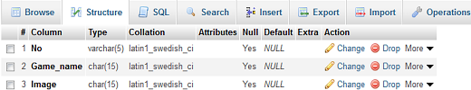 change multiple column datatype at a time in mysql