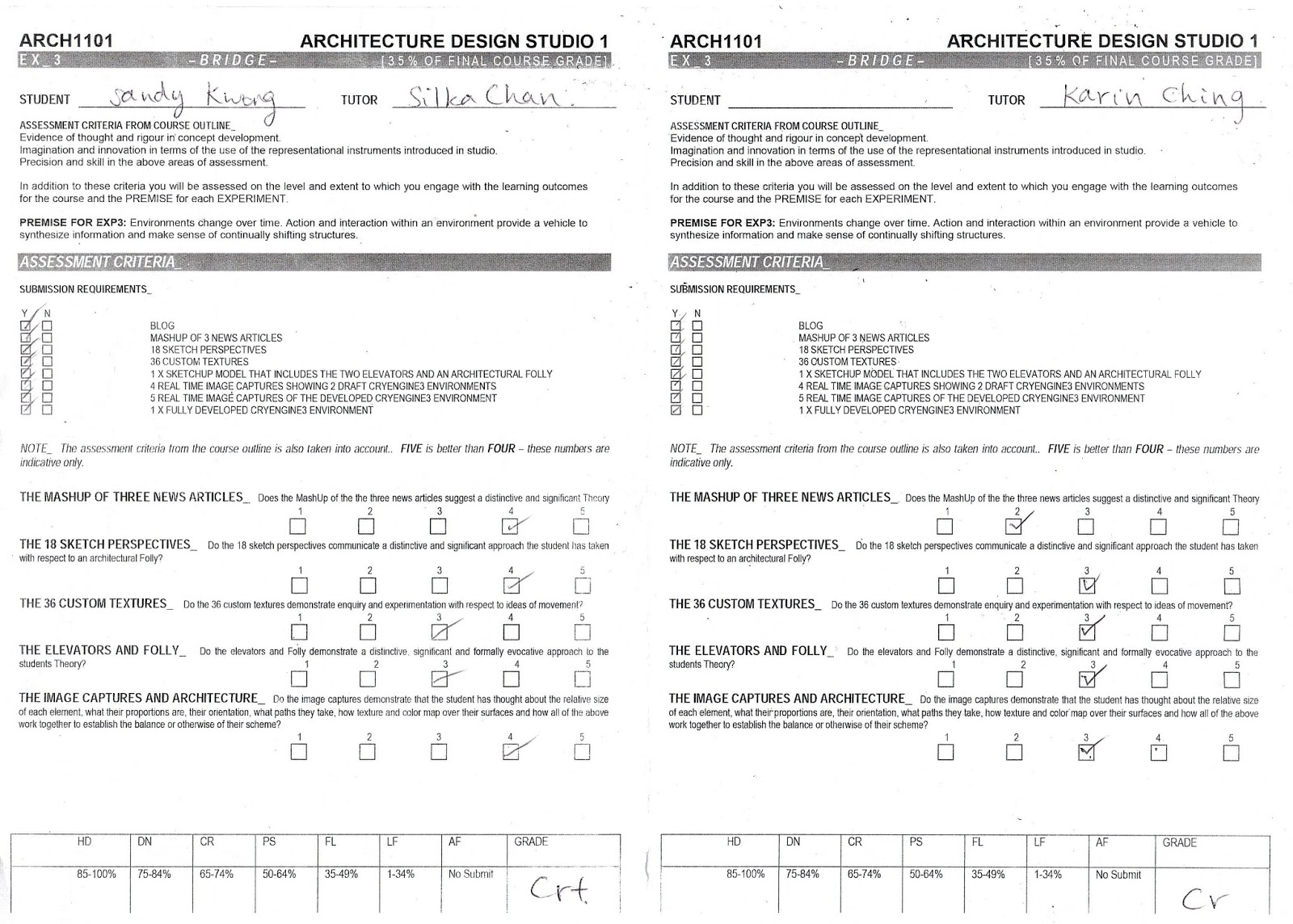 term paper evaluation sheet The process will document specific performance and behavior improvements that are expected  the performance evaluation review form more frequent formal evaluations may be necessary if there are  continuing performance problems review of limited term employees is encouraged but forms need not be submitted to human resources.