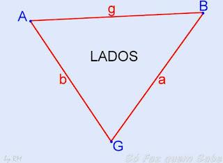 Lados de um Triângulo.