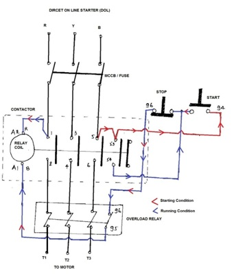 Dol Starter on 230 3 phase motor wiring