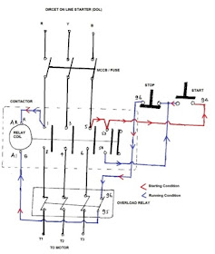 Automatic Control: 3 Phase dol starter wiring diagramAutomatic Control - blogger
