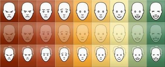 eLearning Emotions