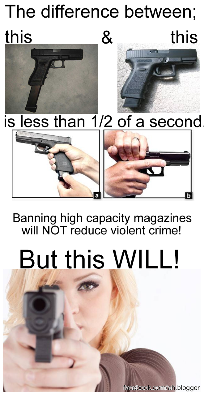 Banning high capacity magazines will NOT reduce violent crime
