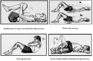 Medical Treatment and Therapy of HNP rehabilitation exercise