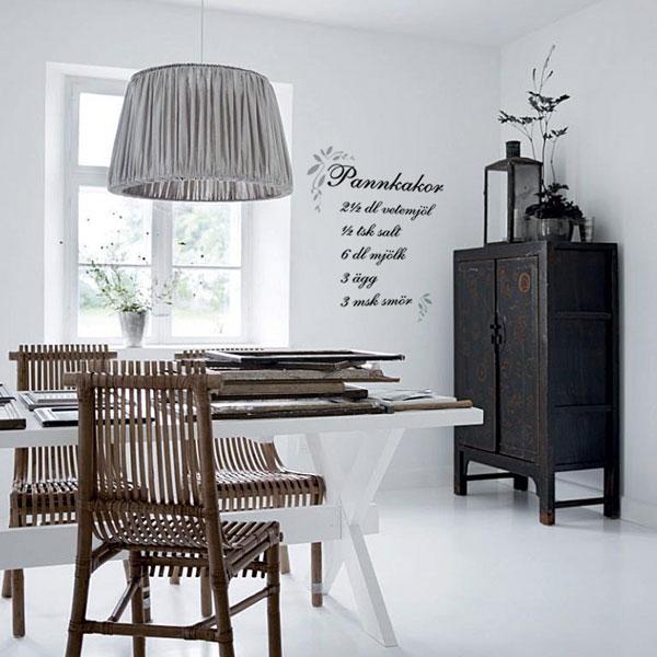 möbler& inredning Recept på väggen?
