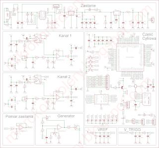DSO uLAB1 - Schemat ideowy modułu przenośnego laboratorium elektronicznego.