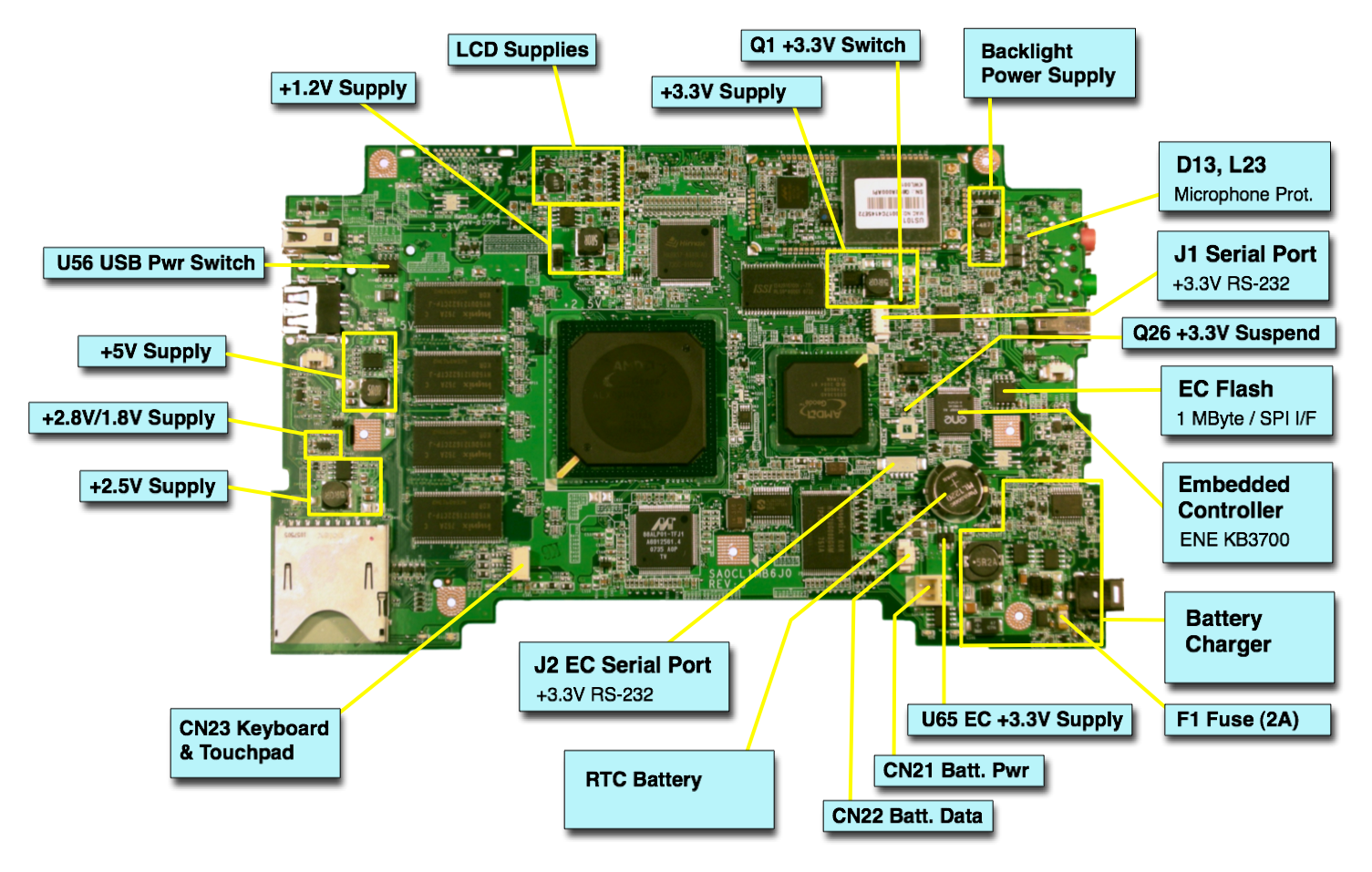 106 moreover Logo further 2 besides Labview Power Factor Ex le together with Hp Pavilion Motherboard Diagram Asus Schematic. on laptop block diagram