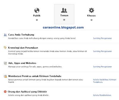 Cara blocked permintaan game, aplikasi, acara facebook1
