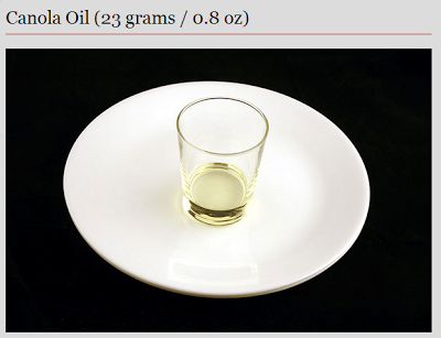 canola oil - 200 calories