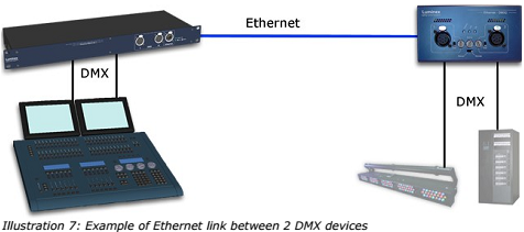 how to use one ethernet cable for two devices