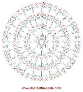 crochet chart for small sachet
