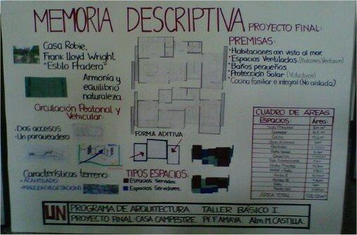 Arquitectura taller b sico i y ii for Memoria descriptiva arquitectura