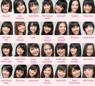 Fakta Tentang JKT48 Girlband