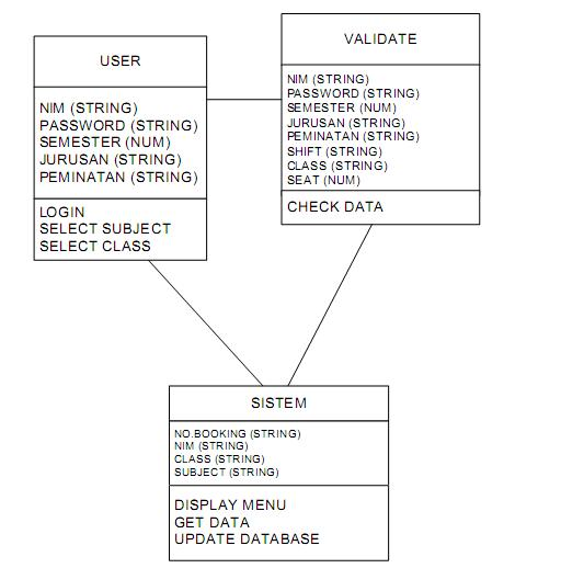 Maret 2011 cyber community class diagram sistem mobile krs ccuart Image collections