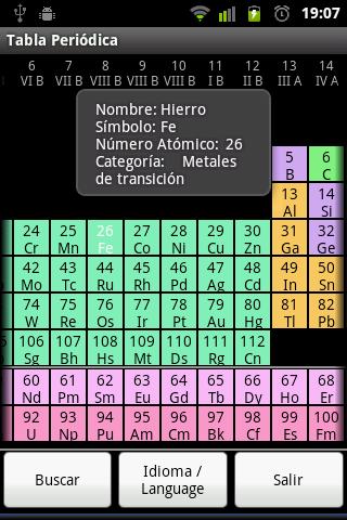 tabla periodica metales no ferrosos choice image periodic table tabla periodica metales ferrosos image collections periodic - Tabla Periodica Metales No Ferrosos