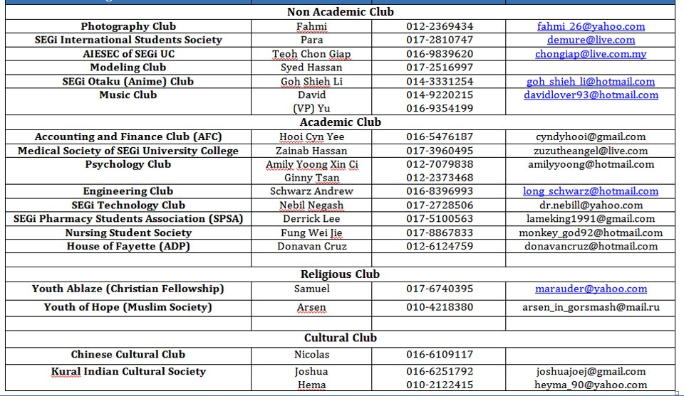 Students Are Also Encouraged To Participate In Community Services And Activities Here Is A List Of Current Clubs SEGi The Club Presidents Contact