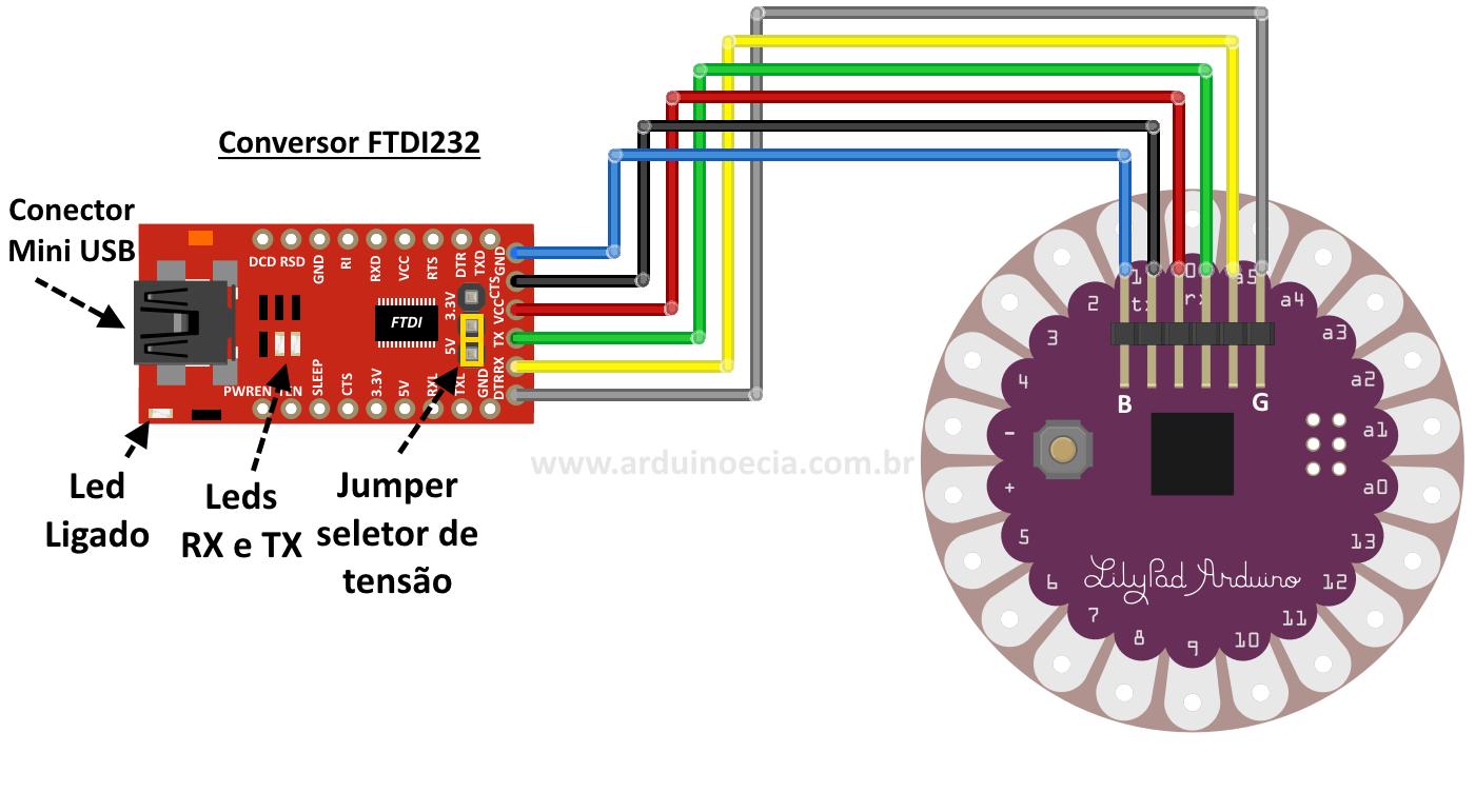 Conexão Lilypad e módulo FTDI