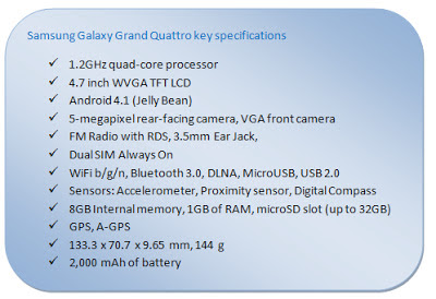 New Galaxy Grand Quattro launched in India Just for Rs.17,290
