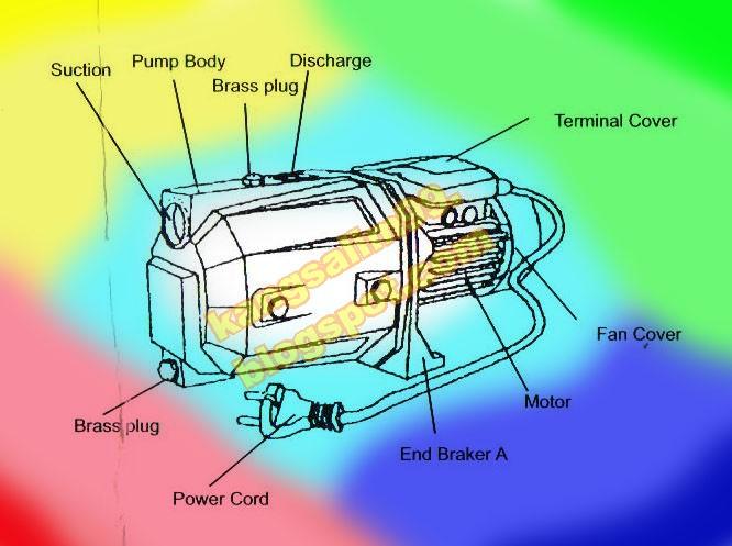 Pemasangan Pompa Air Cara Petunjuk Opini Artikel Makalah