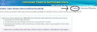 Daftar Nama Calon Peserta Sertifikasi Guru 2013 Seluruh Indonesia