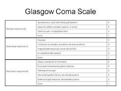 Escala Coma Glasgow Score