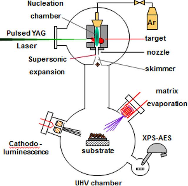 Auger Xray Spectroscopy7