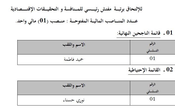 إعلان قائمة الناجحين في مسابقة التوظيف في وزارة التجارة ماي 2014 1.jpg