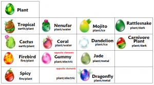 dragon city hybrid breeding guide