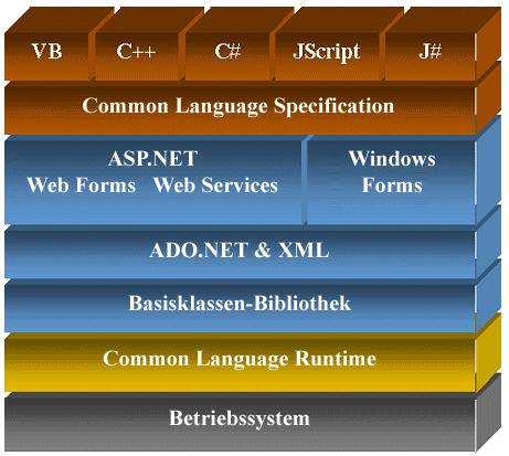 скачать бесплатно программу net framework 2 0 #1