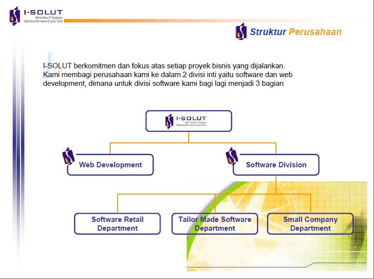 Struktur Organisasi dalam Profil Perusahaan