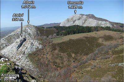 Atxipi, Albeiz y Umandia vistos desde la cima